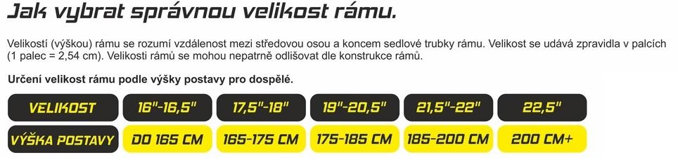 https://www.okolokola.cz/fotky4814/fotos/product-desc-25d83ed020765be54af00f00090d9be4-1.jpeg